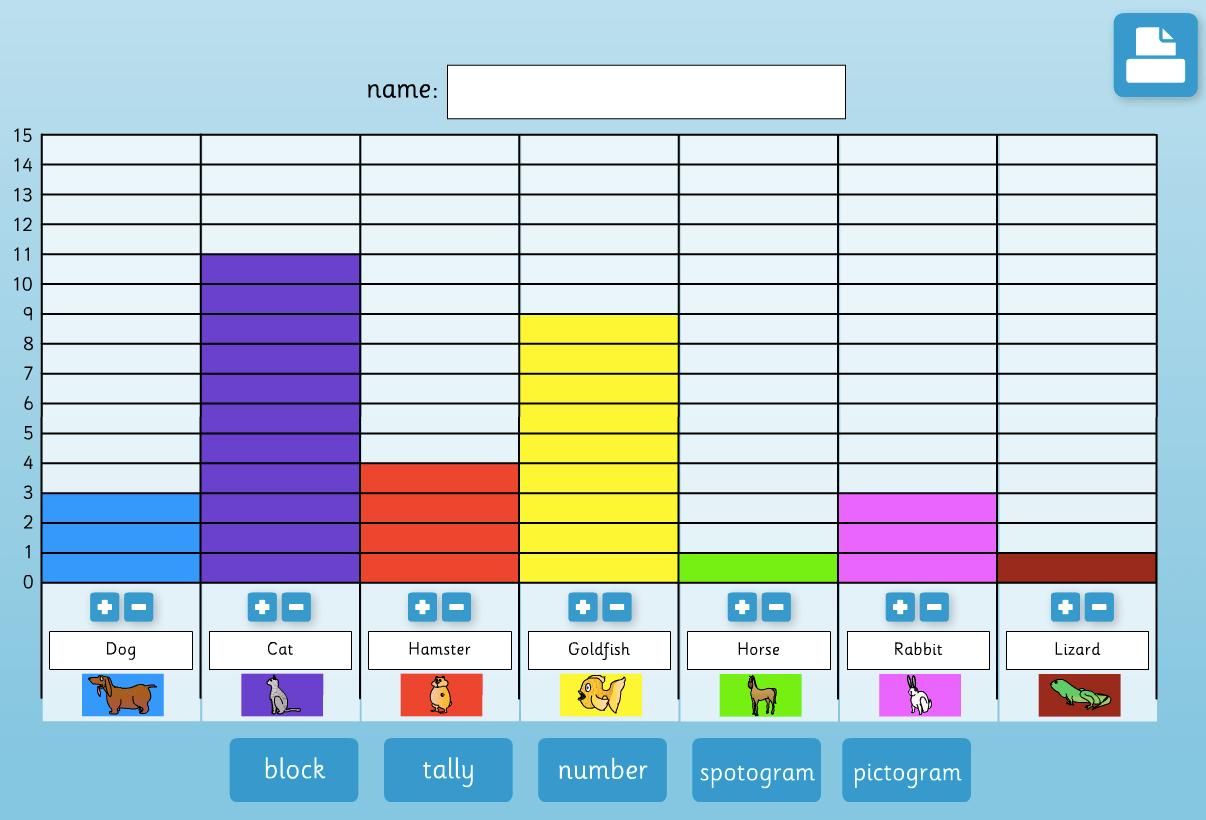 hight resolution of interactive grapher tool pets ks1 statistics