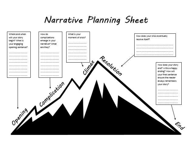 Narrative Planning Sheet (Narrative Mountain) by larcher3