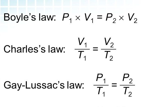 Gas Law, Pressure Law, Charles Law and Boyle's Law