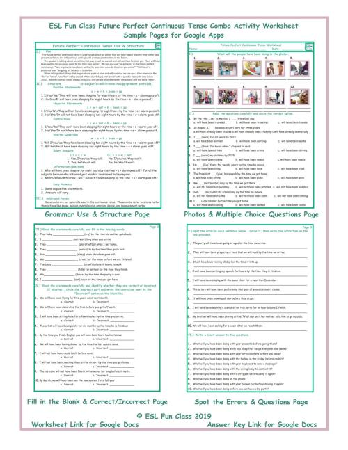 small resolution of Future Perfect Continuous Tense Exercises With Answers - Exercise Poster