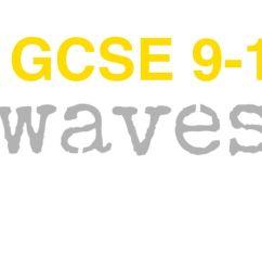 gcse waves 9 1 [ 1242 x 932 Pixel ]