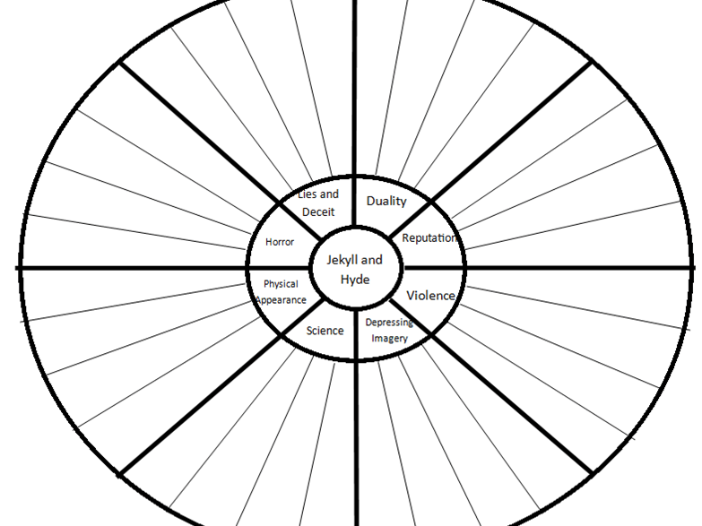 Quote Wheel: Jekyll and Hyde Revision by freyamustard