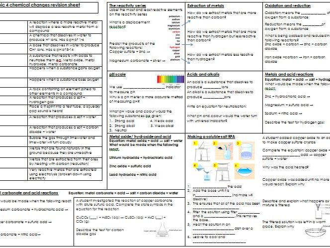 NEW AQA 9-1 Chemistry revision sheets PAPER 1 AND PAPER 2