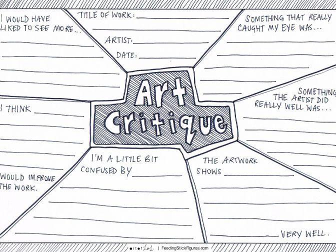 Art Peer Assessment Art Critique Teaching Resources