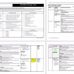 Sewing Machine Parts Diagram Worksheet D Link Rj45 Keystone Jack Wiring Worksheets For Middle School. Sewing. Best Free Printable