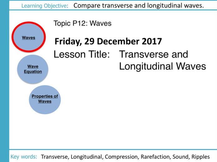 venn diagram of transverse and longitudinal waves five pin trailer wiring aqa gcse p12 l1 by scienceteacherxx teaching resources tes