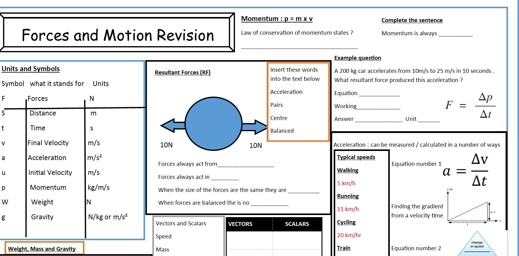 9 1 Gcse Revision Mats And Games By Louiseclaregill