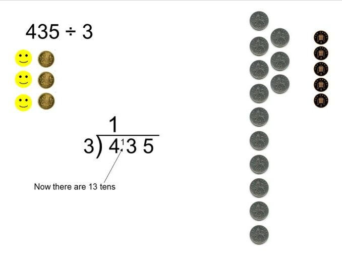 Secondary multiplication and division resources