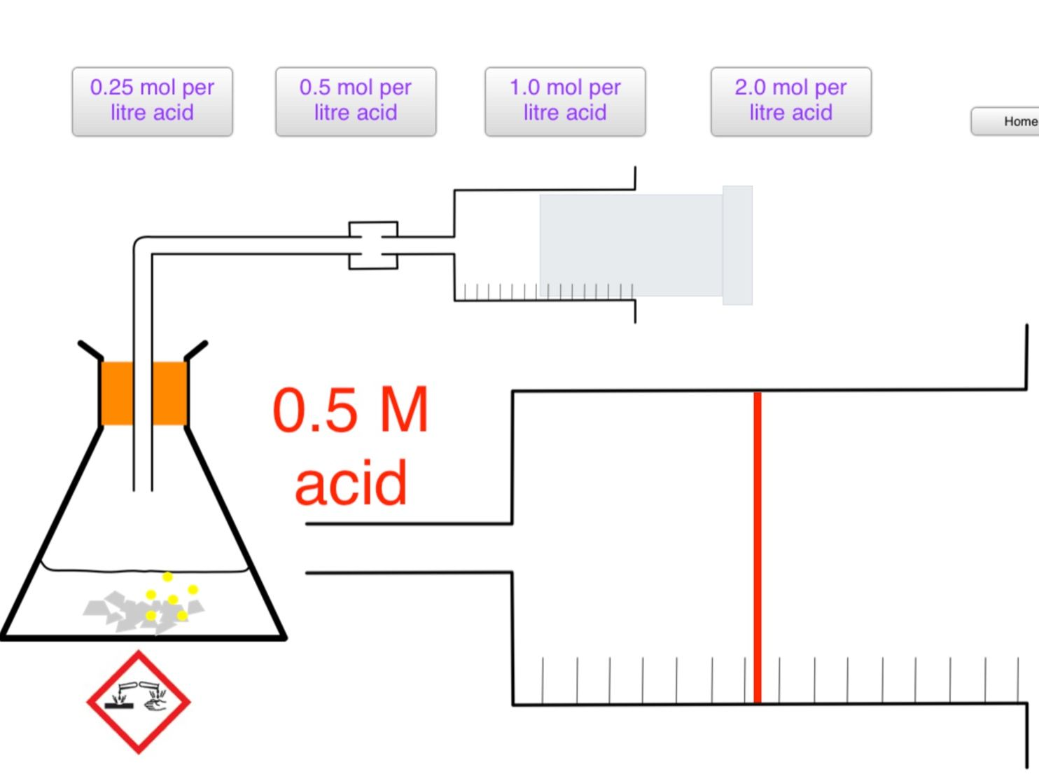 Rate Of Reaction Simulations