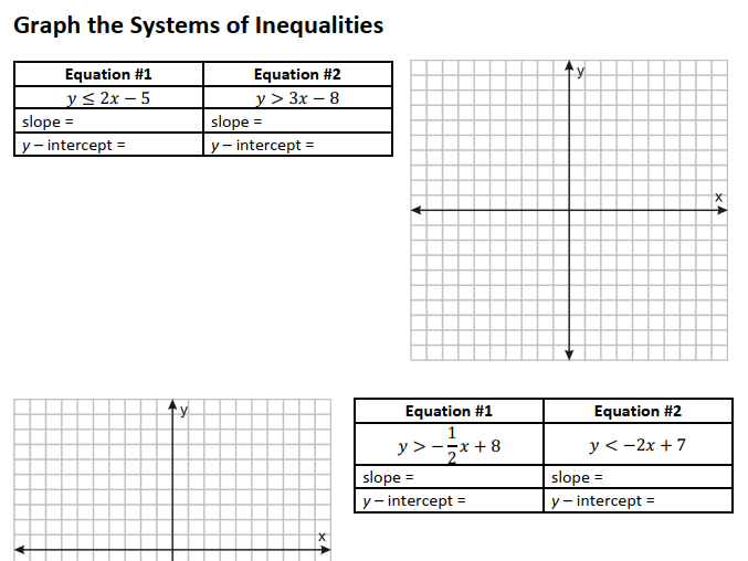 Secondary inequalities resources