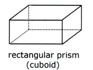 Volume and Surface Area of Prisms Notes and Questions