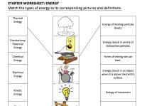 KS3 Types of Energy Starter Activity by smkso - Teaching ...