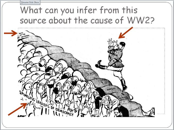 Causes of WW2 overview lesson with full lesson plan