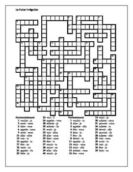 Futur (Future tense in French) Irregular verbs Crossword 3