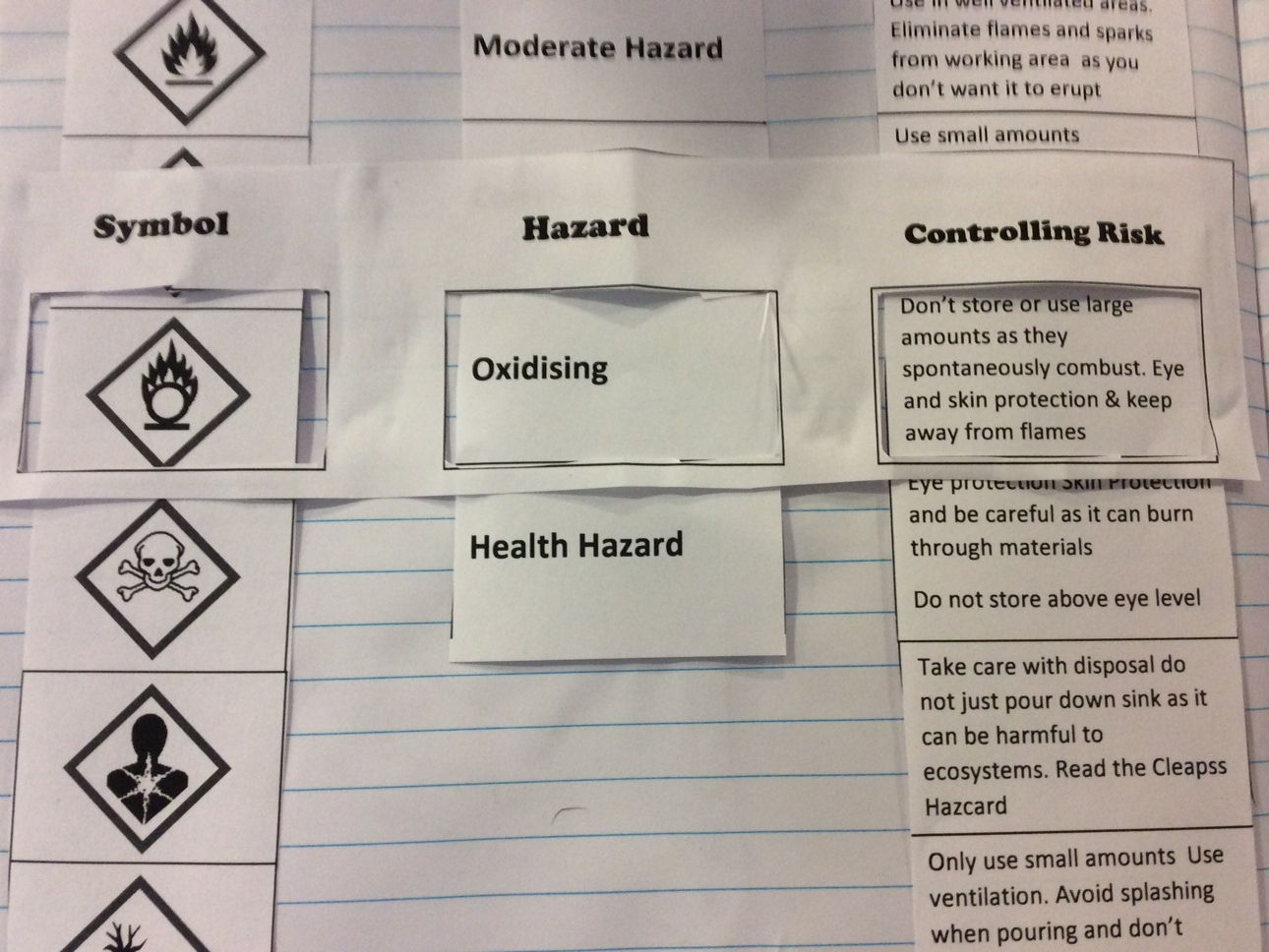 Trj S Science Teaching And Learning Toolbox