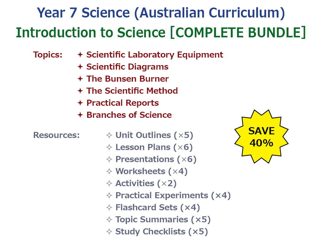 Branches Of Science Worksheet For Grade 3