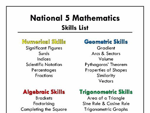 National 5 Maths Skills List By Mrmcleanmaths Teaching
