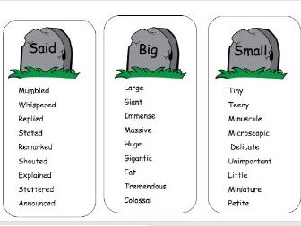 Creating a 'over-used' word graveyard in your classroom