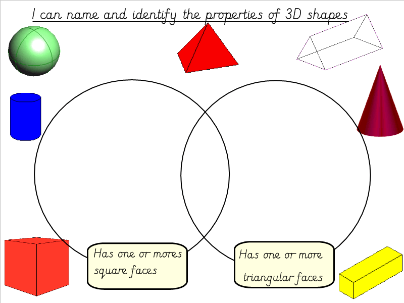 venn diagram sorting shapes shore power wiring year 3 name and properties of 3d by missjg133 teaching resources tes
