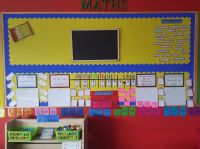 Classroom Working Wall Pack by jreadshaw - Teaching ...