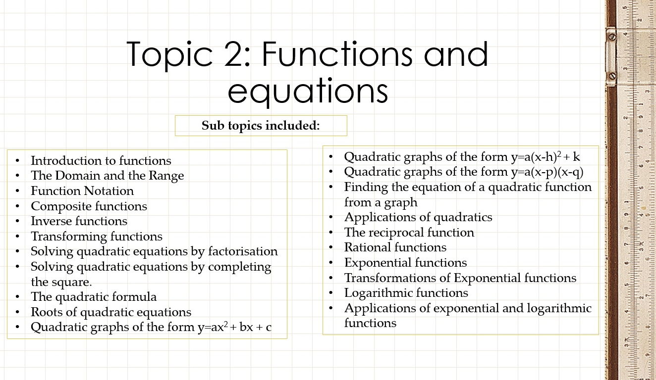 Middle School Further Functions Resources