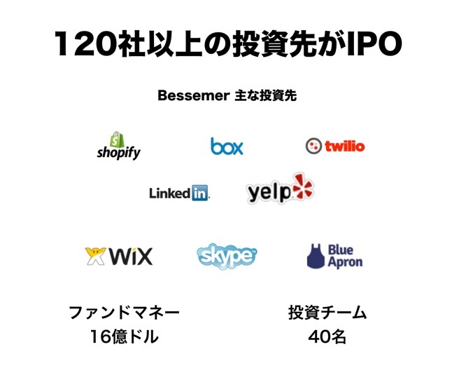 120社以上の投資先がIPO!100年続く老舗VC「Bessemer Venture   Stockclip