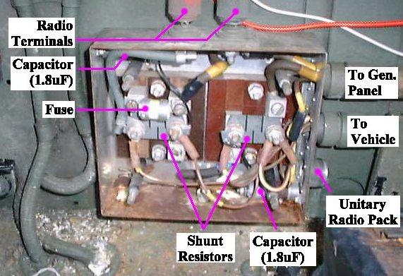 Different Circuit Diagrams