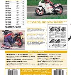 haynes repair manual honda cbr600 f1 cbr1000 f 598cc 998cc 1987 1996 honda cbr600f1 87 96 electrical wiring diagram [ 2483 x 3336 Pixel ]