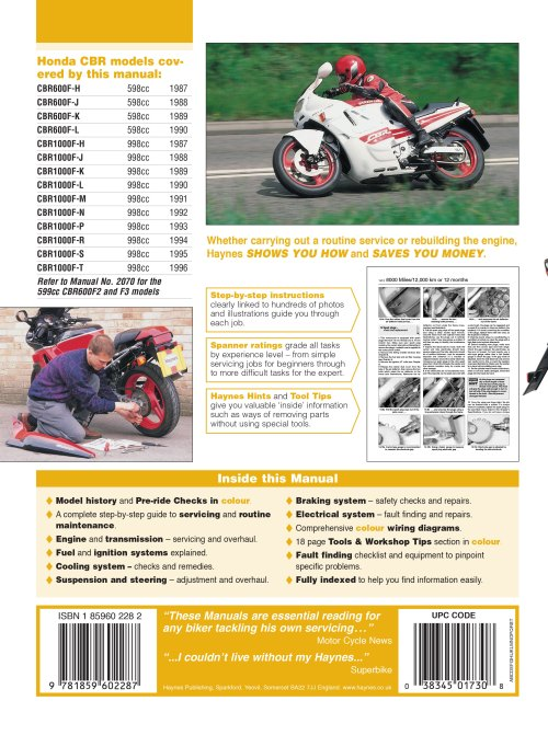 small resolution of haynes repair manual honda cbr600 f1 cbr1000 f 598cc 998cc 1987 1996 honda cbr600f1 87 96 electrical wiring diagram
