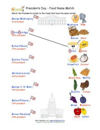 Best 28+ - Match Food Groups Worksheet Science - best 28 ...