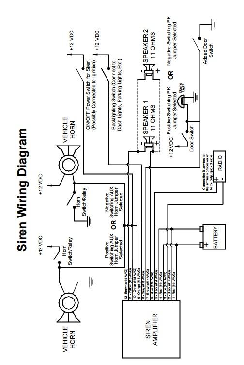 Galls Power Harness Plug 9 & 12 Pin ST280