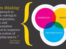 Design Thinking is the New Black | Content+