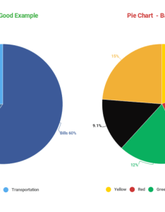 Pie chart good and bad example also create  online graph maker rh infogram
