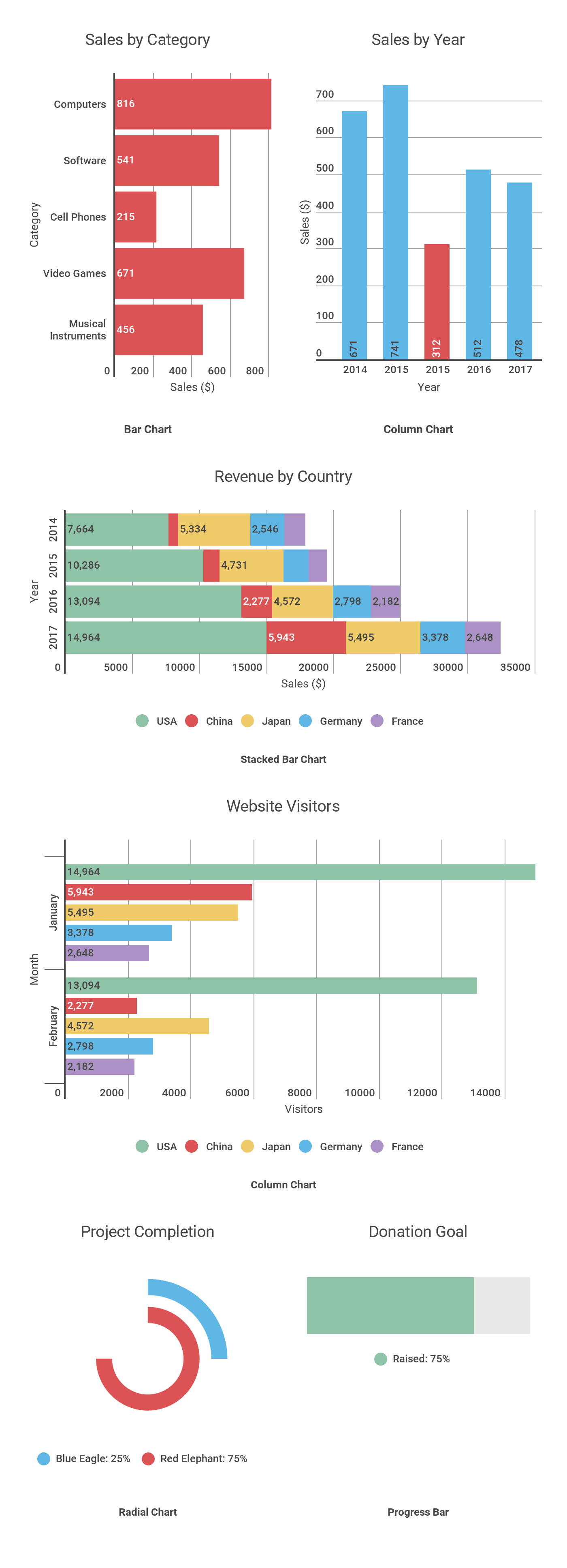 what is a bar diagram 12v shunt wiring create column chart infogram
