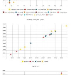 example scatter plot diagram [ 800 x 1685 Pixel ]