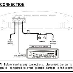 Wiring Diagram Sony Xplod 52wx4 2004 Pontiac Sunfire Radio For Amplifier Great Installation Of Amp Manual E Books Rh 60 Iq Radiothek De Harness