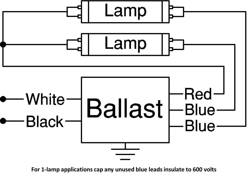 medium resolution of t5ho ballast wiring diagram online wiring diagramwiring diagrams for 4 lamp t5ho ballast best part of