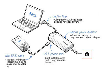 Dell Laptop Power Adapter Replacement Dell AC Power