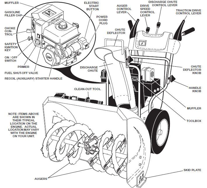 Briggs And Stratton 17 5 Hp Engine Diagram. Diagram