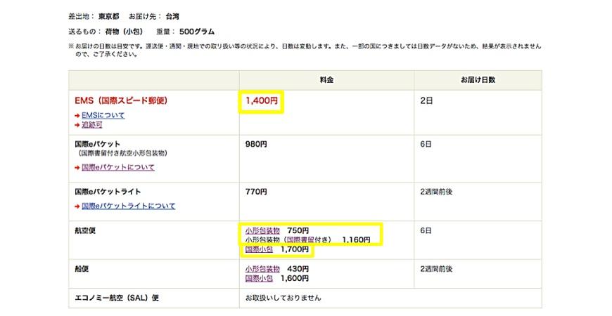 行李超重不用怕!日本郵局寄送國際包裹教學 | 樂吃購!日本