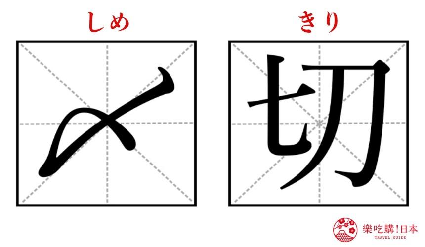 日本人愛寫的「〆」竟然是漢字!〒,々…日本旅遊你一定看過的日文符號總整理   樂吃購!日本