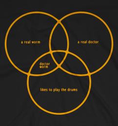 doctor worm t shirt black orange [ 1170 x 1170 Pixel ]
