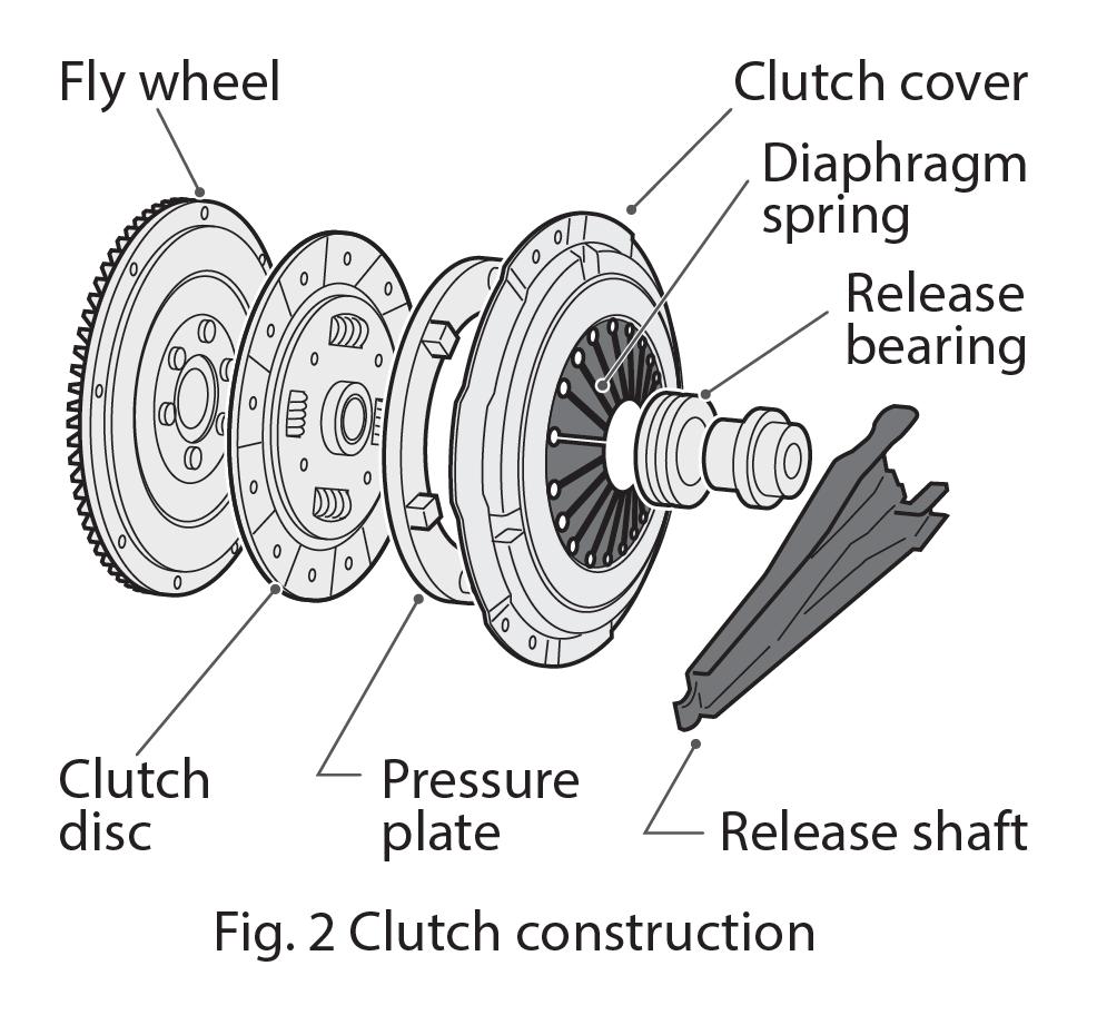 Mercury Capri Wiring Harness Diagram. Mercury. Auto Wiring
