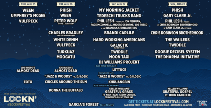 lockn_artistSchedule_carousel_980x500resized_v3
