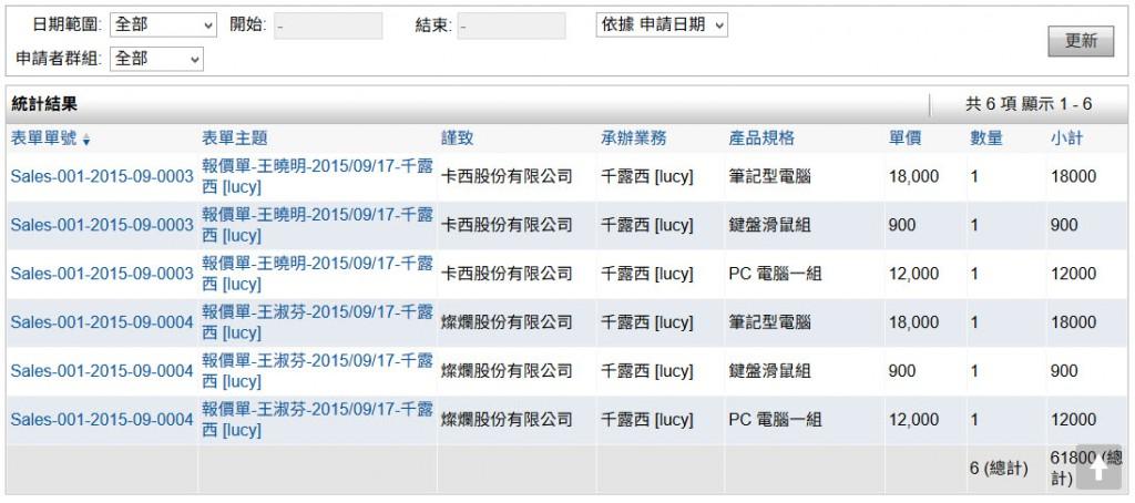【表單範例】- 報價單 | 101HR.net