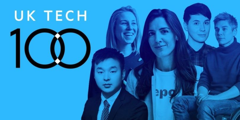 Business Insider, Business Insider UK Tech 100, Pitch.Link, Pitch.Link