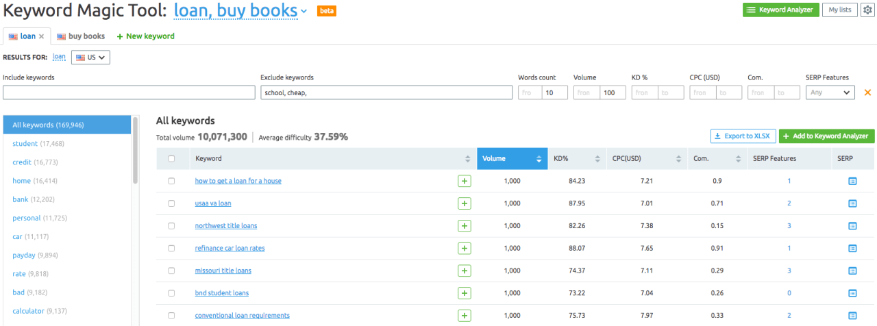 Top 10 Tools for Keyword Research in 2019 2