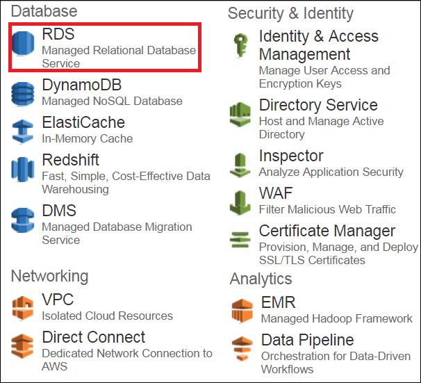 Updated} Edureka Cloud Computing Certification Course Review