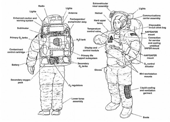 NASA Sparked Fire Risk While Drying Sodden Spacesuit On