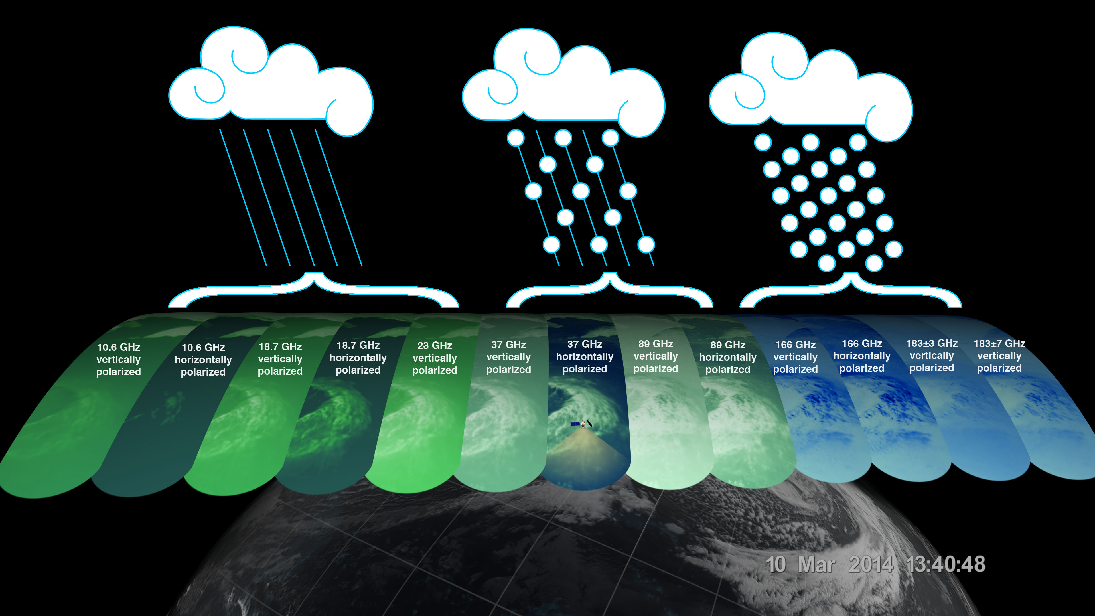 1st Images From New Nasa Jaxa Gpm Rainfall Measuring